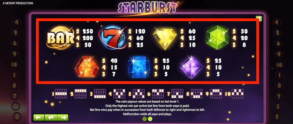Paytable Starburst
