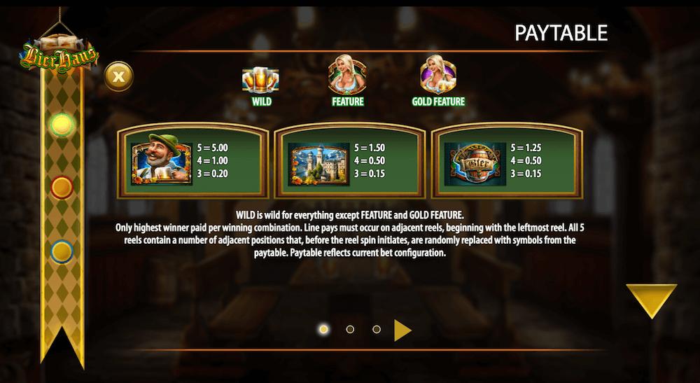 Bier Haus Slot Paytable